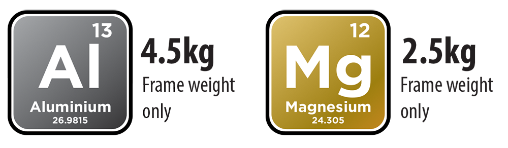 magnesium wheelchair frame